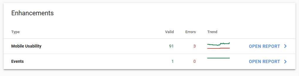 Search Console Enhancements report