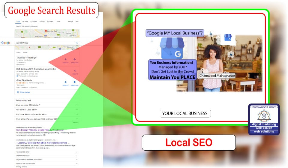 Local SEO Services from Charnwood Cooms