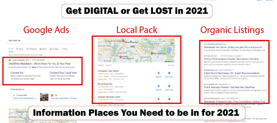 Google Search for 2021, Google Ads, Google My Business, and Google Organic Listings